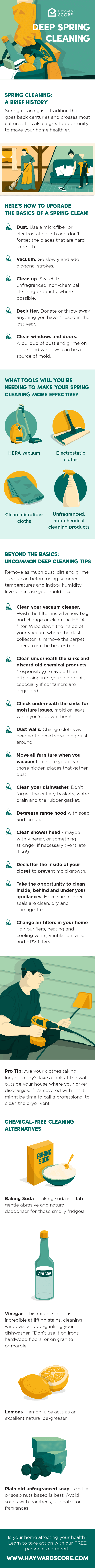 Deep Spring Cleaning: Advanced Tips